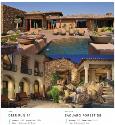 Home For Sale, Desert Mountain Arizona