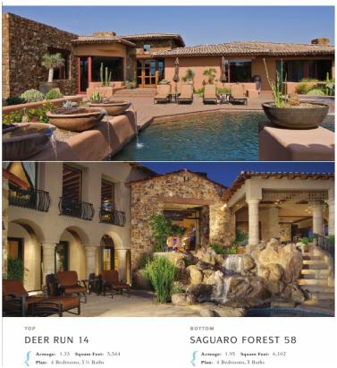 Home For Sale, Desert Mountain Arizona