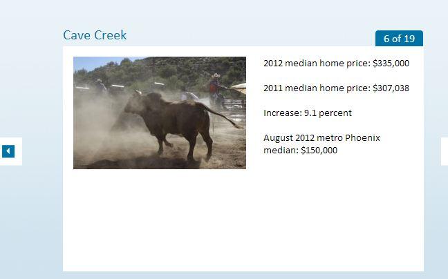 Cave Creek Real Estate Values